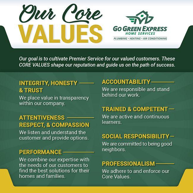 GGEHS Core Values